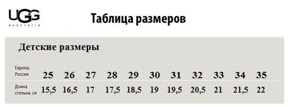 https://uggi-moscows.ru/images/upload/таблица%20размеров%20детских%20ugg.png