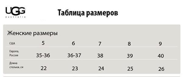 https://uggi-moscows.ru/images/upload/таблица%20размеров%20женских%20ugg.png