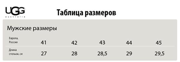 https://uggi-moscows.ru/images/upload/таблица%20размеров%20мужских%20ugg.png